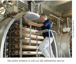 Filtragem nos processos na elaboração de alimentos