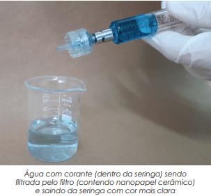 Versátil, nanopapel cerâmico tem tudo para ganhar o mercado de filtração